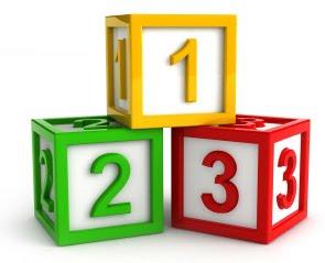 建立网站或网店的3个步骤